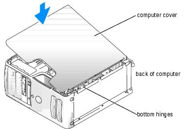replacing the computer cover dell dimension 3100 e310 service manual rh support feelpcs com Dell Dimension E-310 Manual dell dimension 3100 service manual pdf