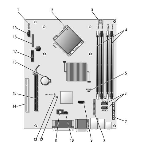 Small Form Factor: Dell OptiPlex 760 Service Manual