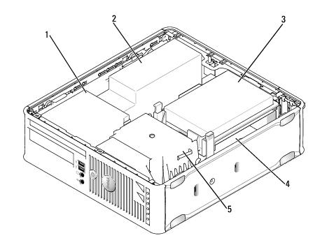 Small Form Factor Dell Optiplex 760 Service Manual