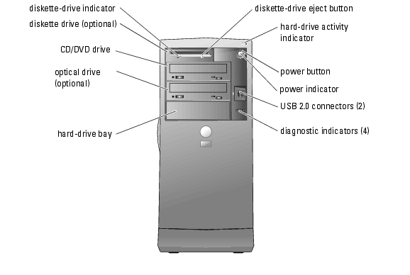 Dell Poweredge Sc1430 Error Lights