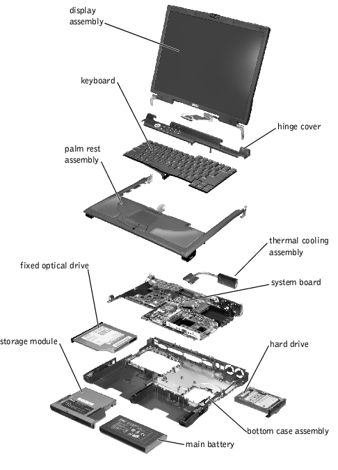 dell inspiron 15-3521 - ifixit laptop diagram parts